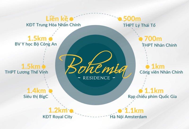 Liên kết vùng dự án Bohemia Residence
