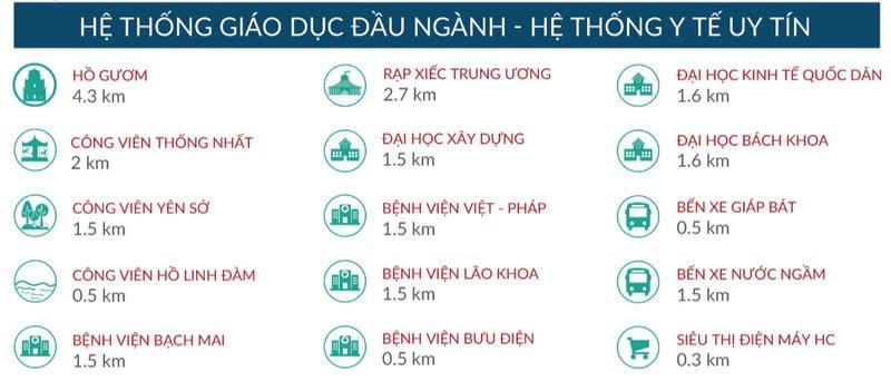 Hệ thống Giáo Dục & Y Tế hàng đầu Việt Nam