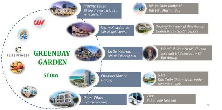 tien-ich-green-bay-garden