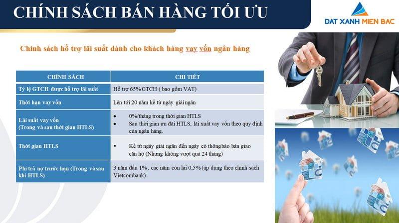 Chính sách bán hàng của dự án BID Residence