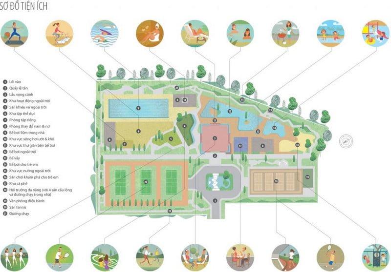 Sơ đồ tiện ích bao quanh dự án Park City Hà Đông
