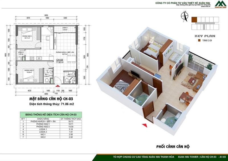 Thiết kế điển hình căn hộ 3PN