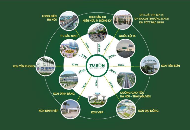 lien-ket-vung-Tu-Son-Garden-Bac-Ninh