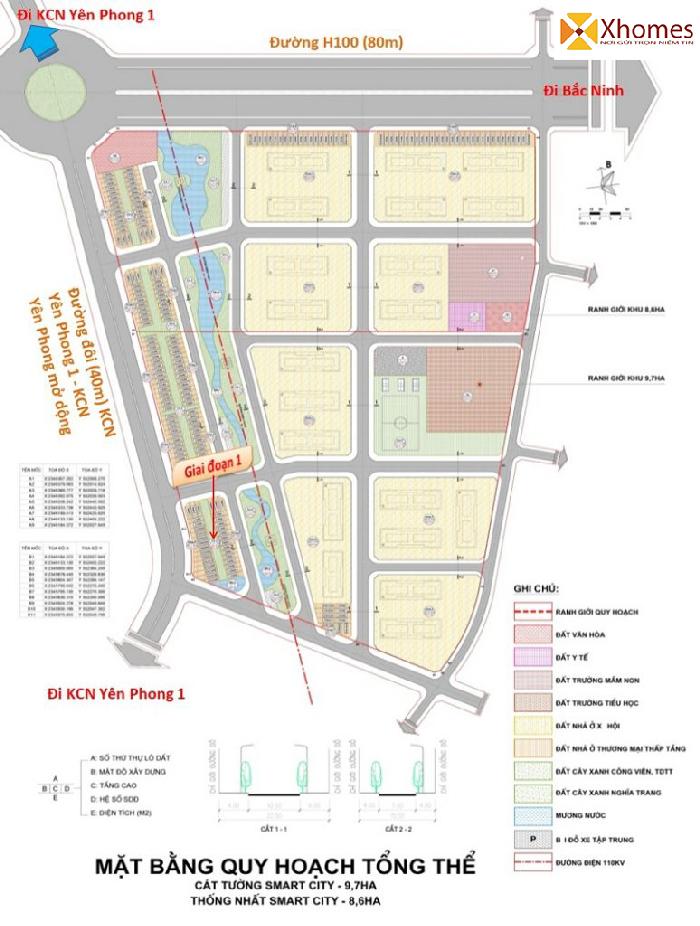 Sơ đồ mặt bằng quy hoạch dự án Cát Tường Smart City tại KCN Yên Phong