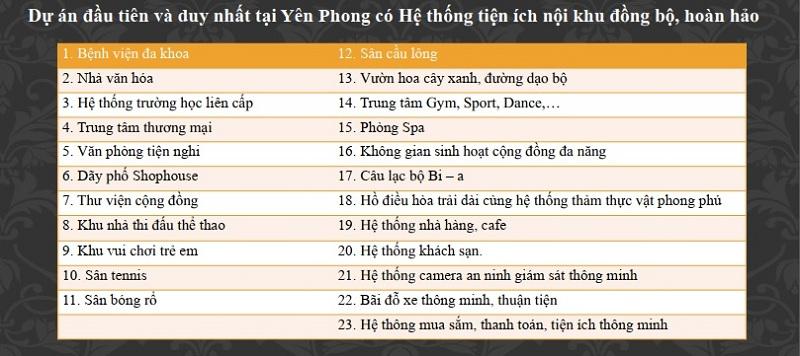 Danh sách tiện ích của Cát Tường Smart City Khu công nghiệp Yên Phong