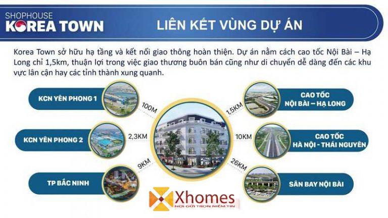 Kết nối vùng thuận tiện của dự án Korea Town