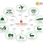 Hệ thống tiện ích ngoại khu KĐTM Yên Trung Thụy Hòa Bắc Ninh