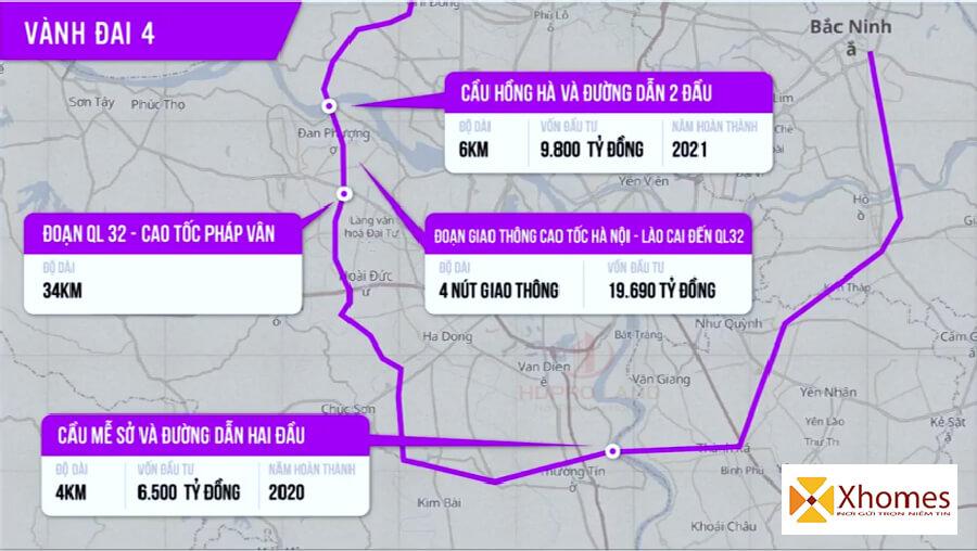 Những điểm tiếp giáp với dự án xây dựng tuyến đường vành đai 4