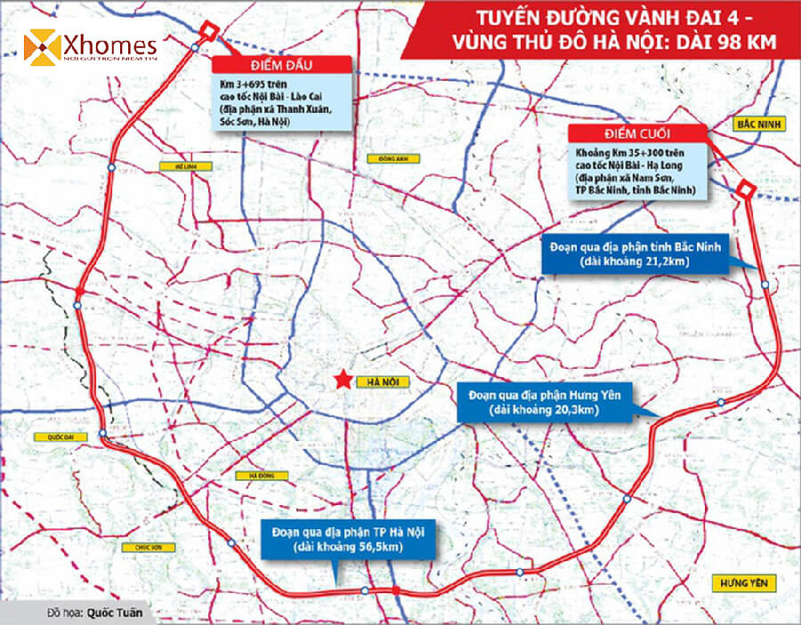 Tuyến vành đai 4 đi qua, tiếp giáp 5 địa phương với số vốn đầu tư dự kiến xấp xỉ 6 tỷ USD.
