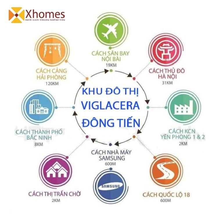 Tổ hợp tiện ích tại đẳng cấp chỉ có tại Viglacera Đông Tiến Yên Phong