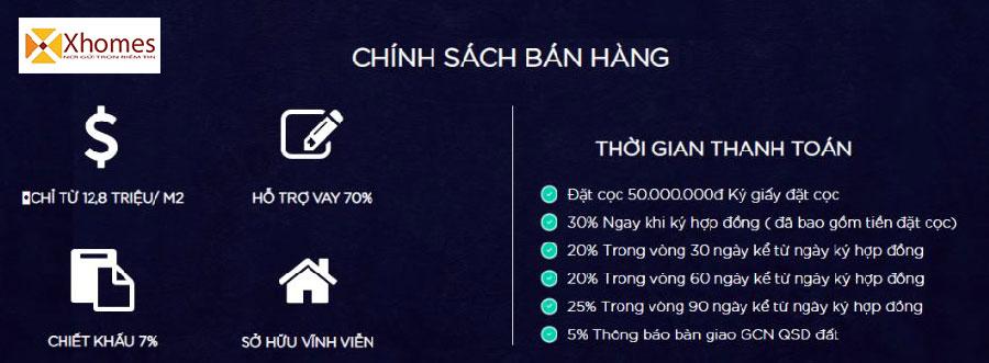 Chính sách bán hàng tại dự án Yên Phụ New Life Bắc Ninh