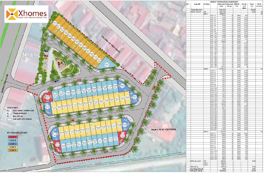 Sơ đồ & bảng thống kê các lô đất tại dự án Yên Trung Residence Yên Phong