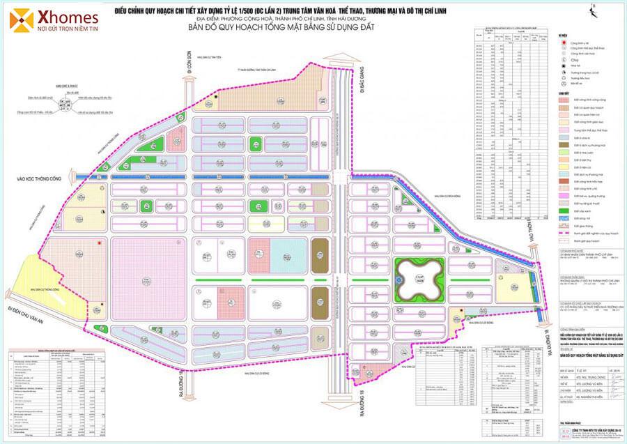 Mặt bằng tổng thể dự án Chí Linh Palm City – Hải Dương