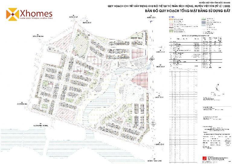 Bản đồ quy hoạch sử dụng đất tại huyện Việt Yên Bắc Giang