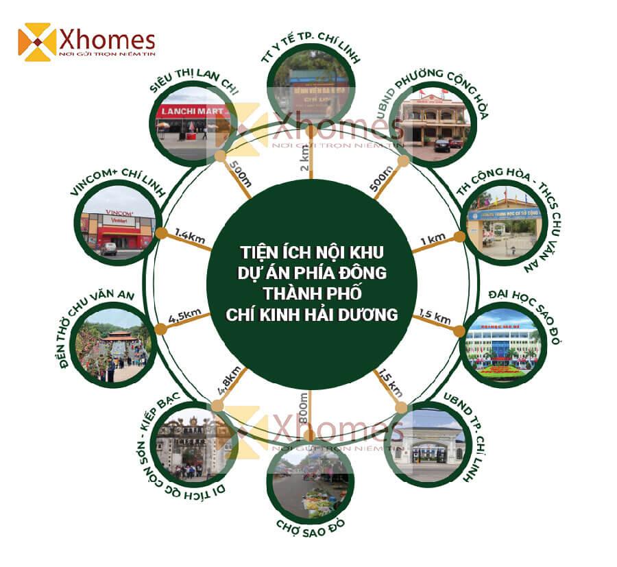 Tiện ích kết nối dự án tới các cơ quan trong thành phố