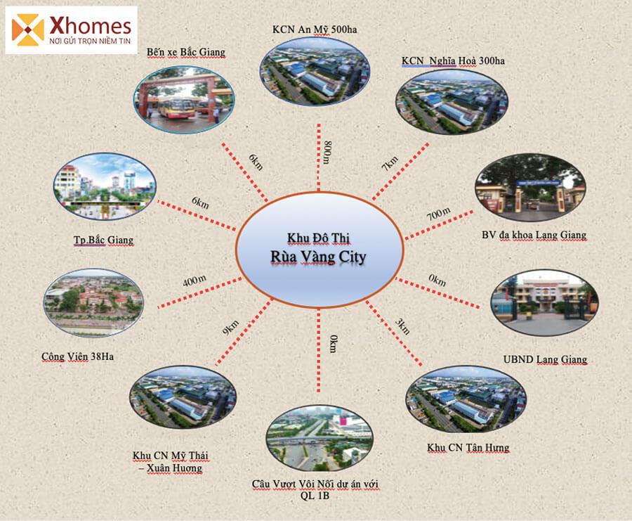 Liên kết ngoại khu dự án Khu Đô Thị phía Tây Thị trấn Vôi - Rùa Vàng City